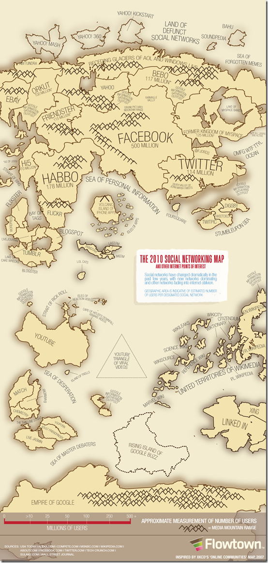 Social Network Map 2010